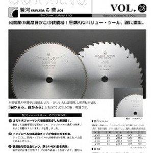 Vol.28 駿河(SURUGA)&葵(AOI)のボタン